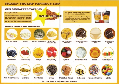 Crumbs Topping Menu